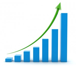 Exponential Growth Bar Graph