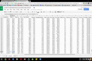 Google Spreadsheets Example Sheet - Ian's Weight Loss Stats