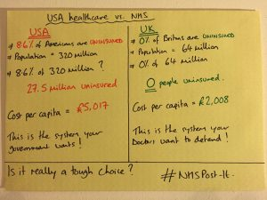 Comparison of US and UK healthcare costs per capita